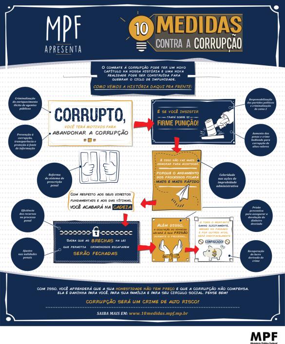 10-medidas-contra-corrupcao
